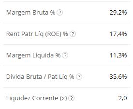 liquidez-corrente-wege3