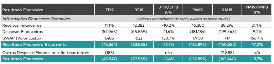 resultado-financeiro-2019-also3