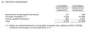 Correção monetária Vivara