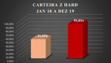 a_carteira_mais_rentavel_05