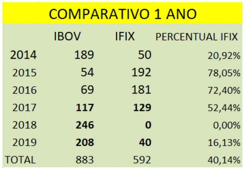 ibovespa-ifx-01