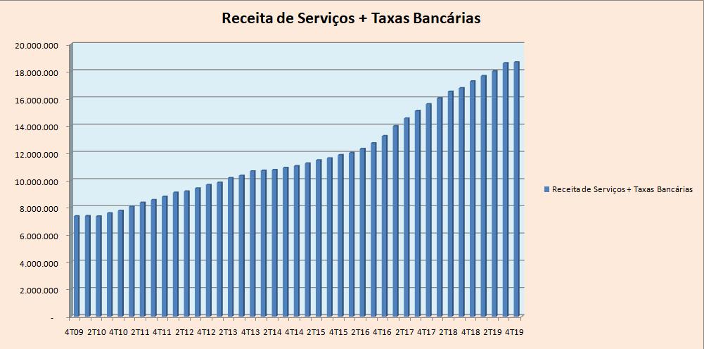 o-setor-bancario