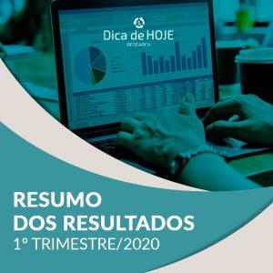 Read more about the article Resumo dos resultados: Porto Seguro, Klabin e BB Seguridade
